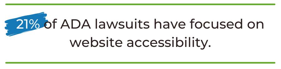 ada-lawsuit-statistic